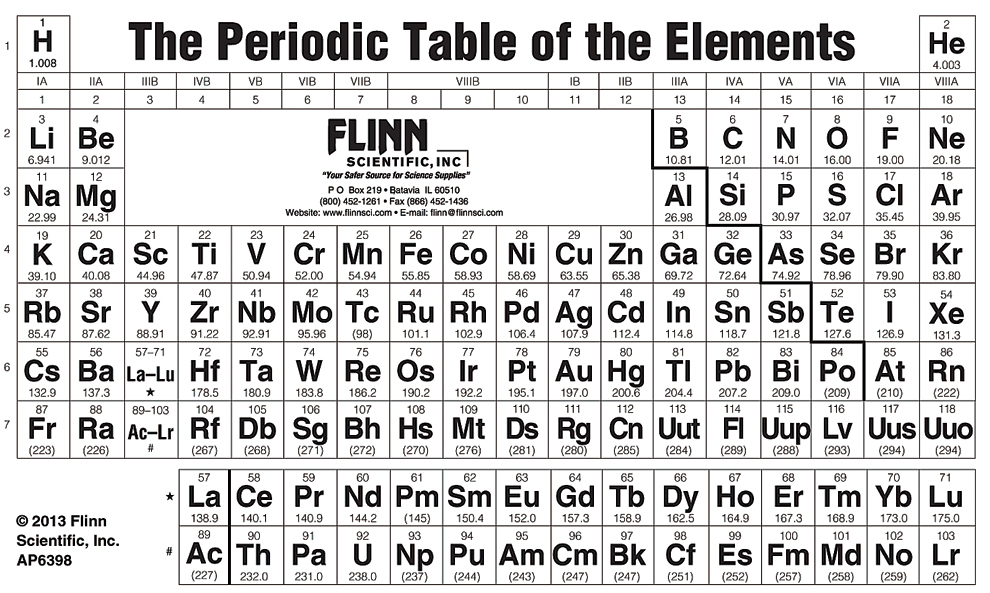 table pocket size periodic table pocket size by flinn scientific