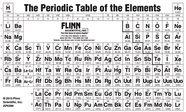 charts posters periodic table pocket size periodic table pocket size