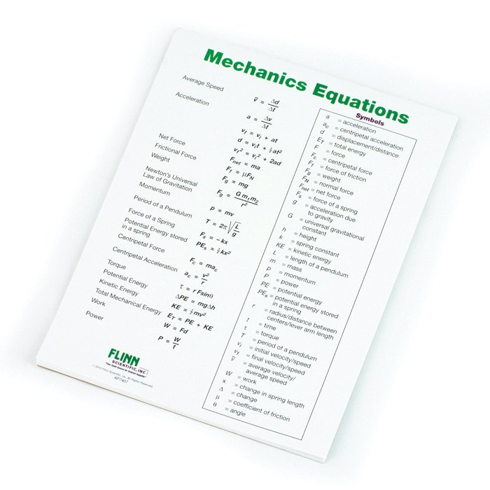 Mechanics Equations Posters for Physics and Physical Science