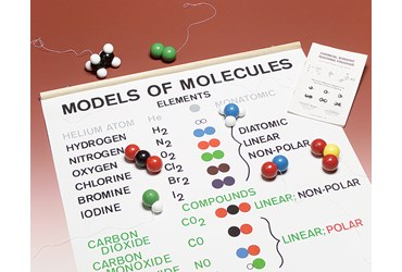 Models of Molecules and Chart Set