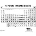 Periodic Table, Notebook Size
