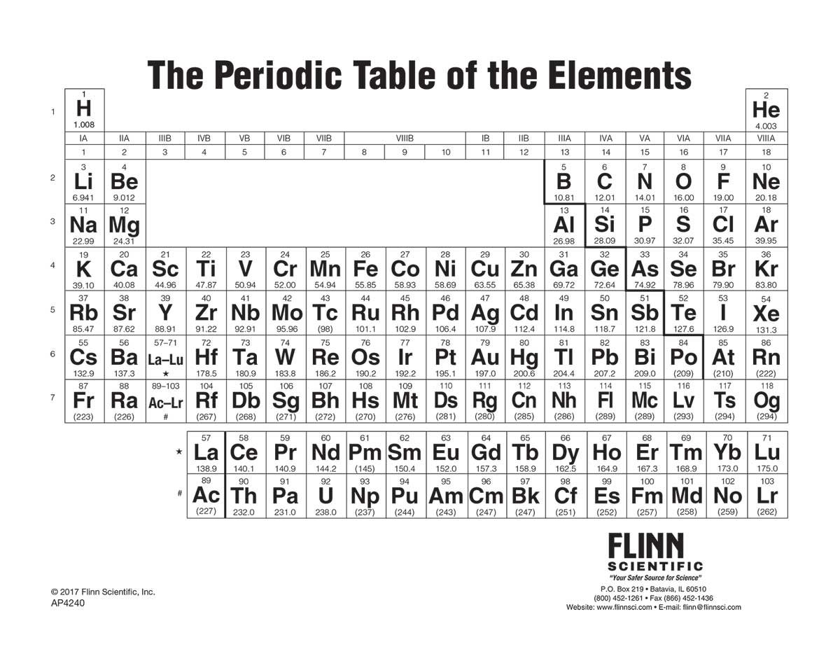 Periodic table notebook size gamestrikefo Images
