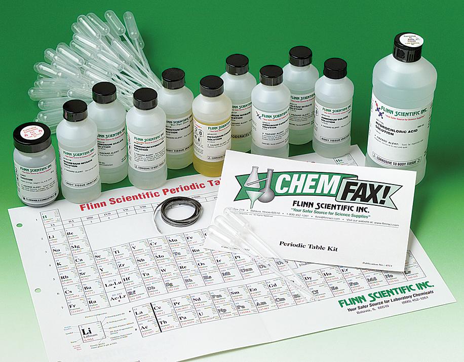 Periodic table basicsstudent laboratory kit urtaz Image collections