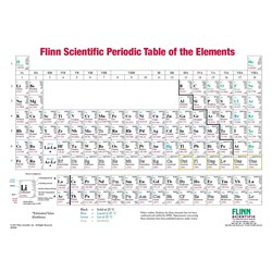 Periodic tables flinn periodic table as a one sided roller mounted chart urtaz Choice Image