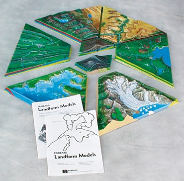 Hexagonal Landform Model Set for Earth Science and Geology
