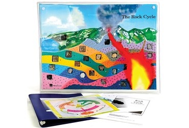 Rock Cycle Model and Classroom Activity Set for Earth Science and Geology