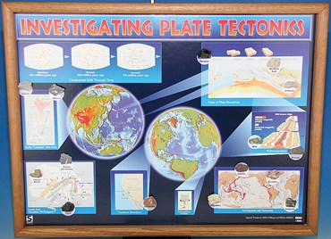 Investigating Plate Tectonics Chart for Earth Science
