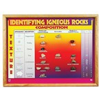 Rock Charts Set for Geology