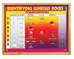 Igneous Rock Chart for Geology