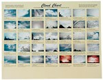 Cloud Chart for Earth Science and Meteorology