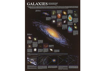 Galaxies Poster for Astronomy and Space Science