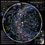 Map of the Universe Chart for Astronomy and Space Science
