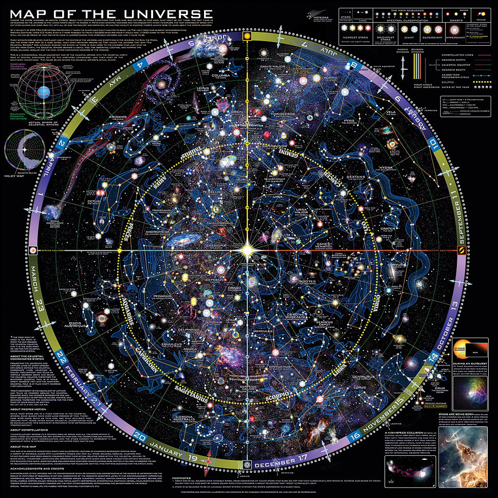 Map of the Universe Chart