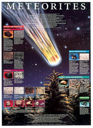 Meteorites Poster for Astronomy and Space Science