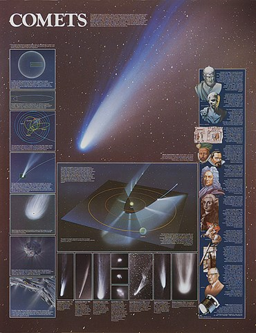 Comets Chart for Astronomy and Space Science