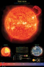 Sun Chart for Astronomy and Space Science