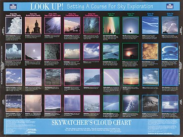 Skywatcher's Cloud Chart for Earth Science and Meteorology