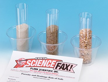 Porosity and Drainage Rate of Soil Laboratory Kit for Environmental Science