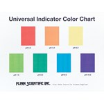 Universal Indicator Color Chart