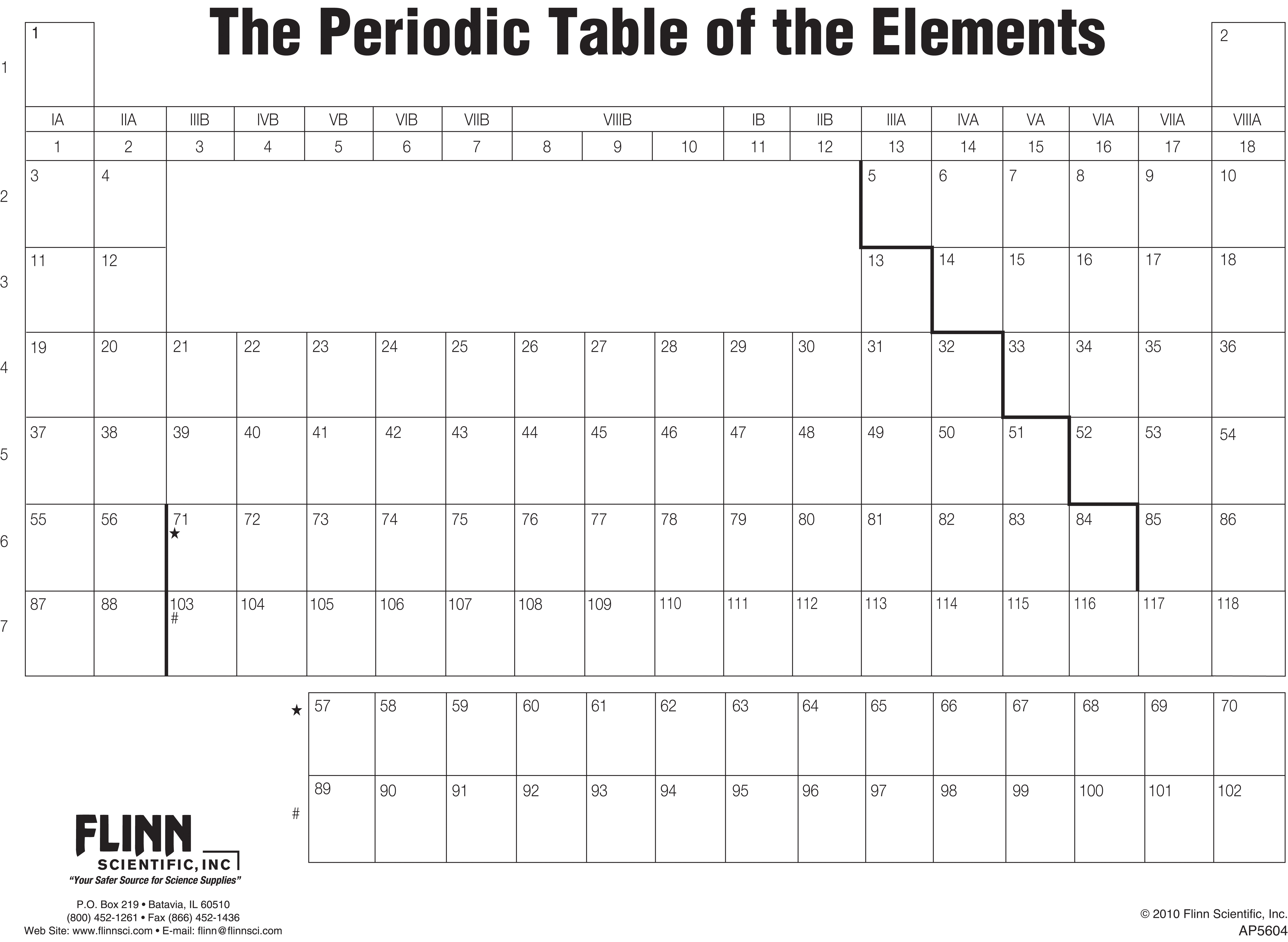 Periodic Table Fill In Form