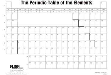 Blank Periodic Table Fill In Form