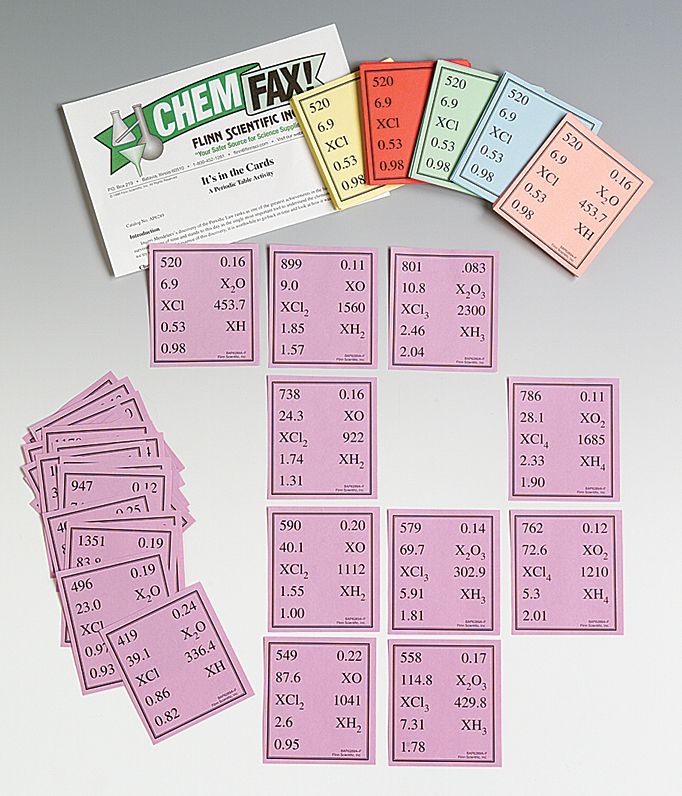 It's In The Cardsperiodic Table Super Value Guidedinquiry Kit. Periodic Table Guidedinquiry Kit. Worksheet. Periodic Trends History And The Basics Worksheet At Mspartners.co