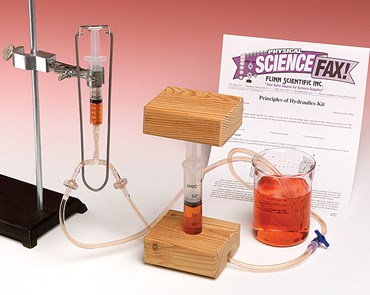 Principles of Hydraulics Physical Science and Physics Laboratory Kit