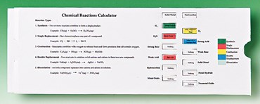Chemical Reactions Calculator