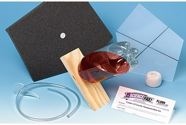 Center of Gravity Physical Science and Physics Demonstration Kit
