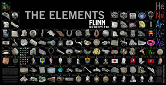 Periodic Table who came up with the periodic table of elements : Flinn Scientific's The Elements Periodic Table