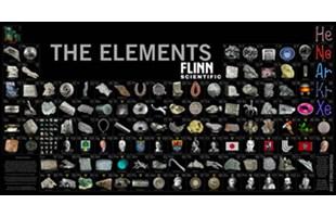 flinn scientifics the elements periodic table - Periodic Table Of Elements Visual
