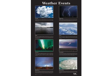 Weather Events Poster for Earth Science and Meteorology