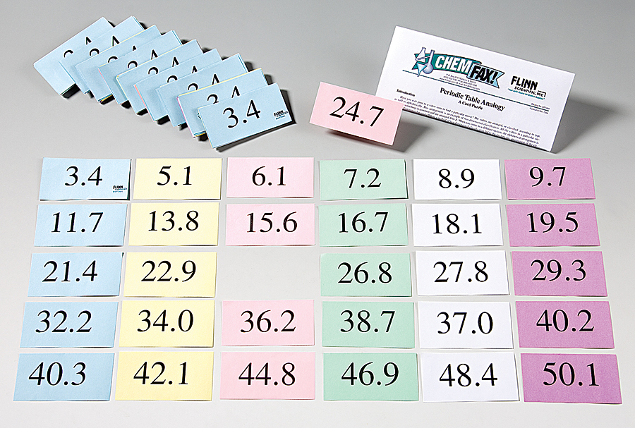 Periodic Table Analogy A Card Puzzle Super Value Kit