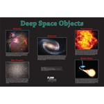 Deep Space Objects Poster for Astronomy and Space Science
