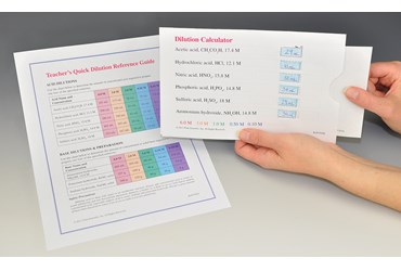 Make Your Own Dilution Calculator Chemistry Activity Kit