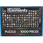 Periodic table jigsaw puzzle the elements periodic table jigsaw puzzle urtaz Images