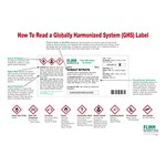 How to Read a GHS Chemical Label Poster