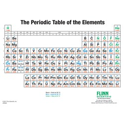 Periodic tables alternate text urtaz Image collections