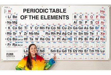 Periodic table giant urtaz Gallery