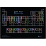Spectra of the Elements Poster