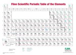 Flinn Periodic Table Chart - One-Sided, Roller-Mounted