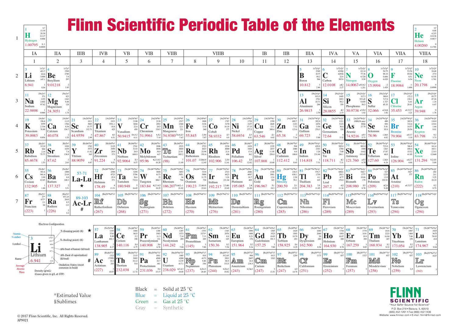 Periodic table giant flinn periodic table two sided hanging wall chart gamestrikefo Image collections