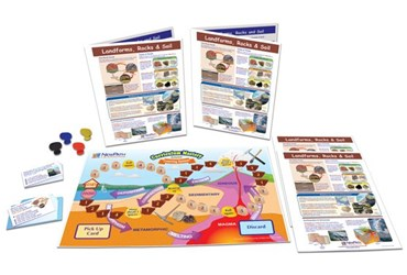 Landforms, Rocks & Soils - NewPath Science Learning Center