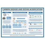 Compound Interest™ Carbon Dioxide and Ocean Acidification