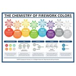 Compound Interest™ The Chemistry of Firework Colors