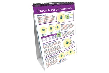 Elements & the Periodic Table—NewPath Science Flip Chart Set