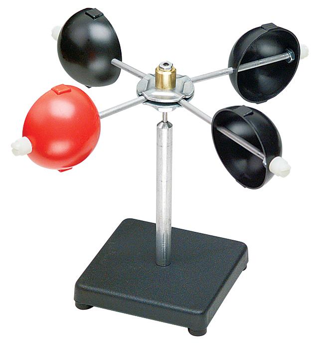 Anemometer  Working Model