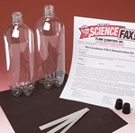 Greenhouse Effect Classroom Demonstration Kit for Environmental Science