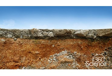 360 Science: The Formation of Soil
