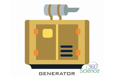 360 Science: Build a Basic Generator